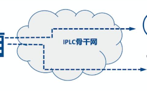 搬瓦工的IPLC专线简介,加钱,您的世界触手可及
